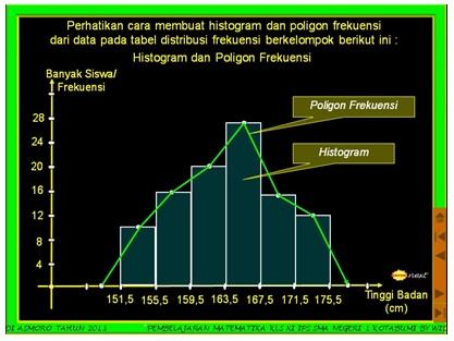 Statistika hammadahiffih frekuensi kumulatif kurang dari dan ogif positif ccuart Gallery